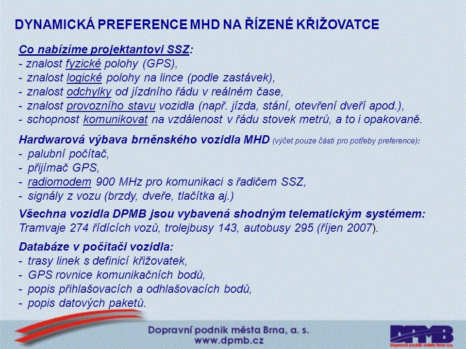 Dynamická preference Založená na přenosu dat z vozidla MHD na řadič SSZ: - přiděluje preferenci pouze vozidlu, které ji aktuálně potřebuje, - detailně rozlišuje mezi vozidly, trakcemi, linkami, směry jízdy atd., -respektuje místně stanovenou hierarchii práv na preferenci -pracuje se všemi místně dosažitelnými daty.