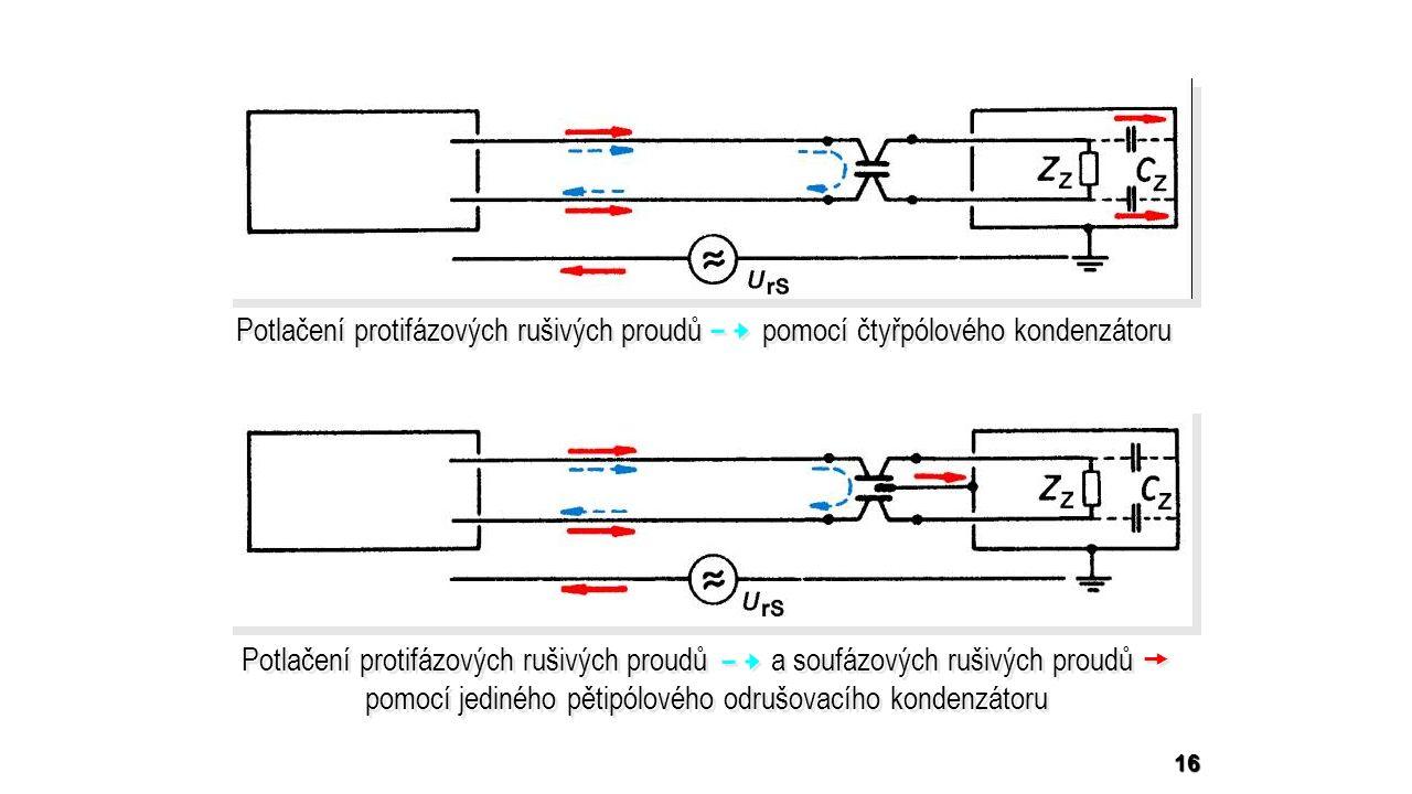 16 Potlačení protifázových rušivých proudů pomocí čtyřpólového kondenzátoru Potlačení protifázových rušivých proudů a soufázových rušivých proudů  pomocí jediného pětipólového odrušovacího kondenzátoru