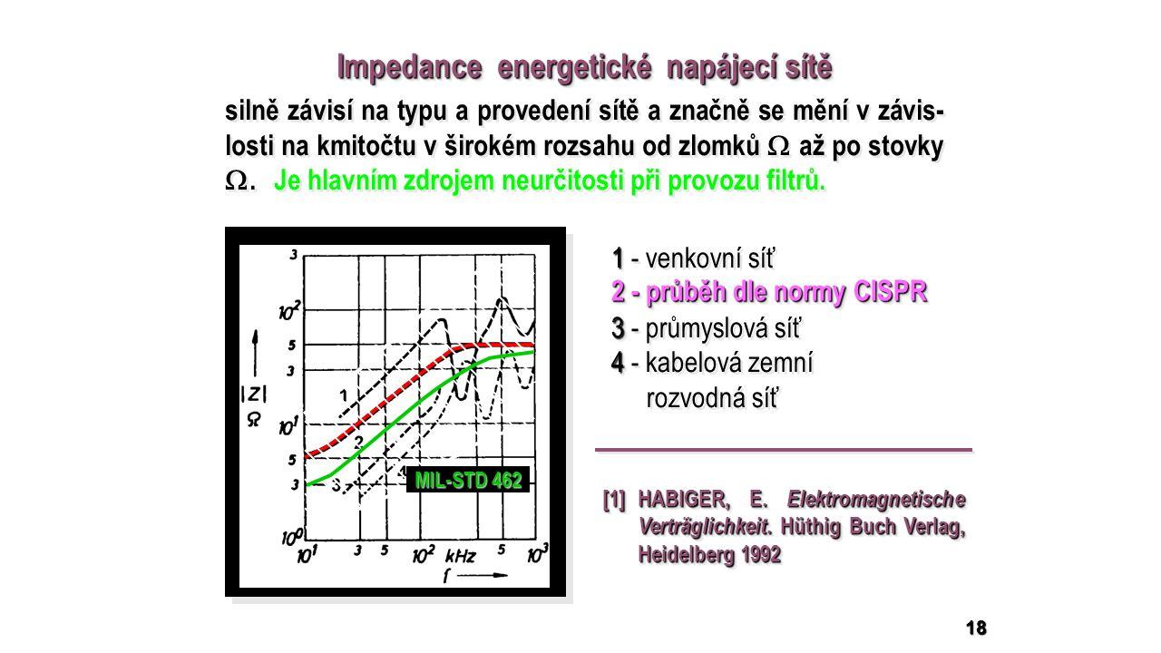 18 Impedance energetické napájecí sítě 1 1 - venkovní síť 3 3 - průmyslová síť 4 4 - kabelová zemní rozvodná síť 1 1 - venkovní síť 3 3 - průmyslová síť 4 4 - kabelová zemní rozvodná síť [1]HABIGER, E.