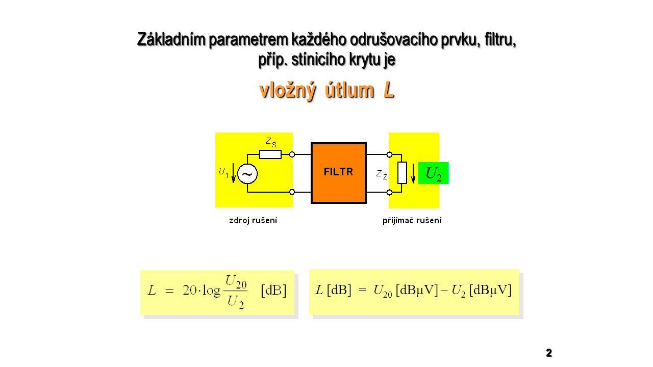 2 Základním parametrem každého odrušovacího prvku, filtru, příp.