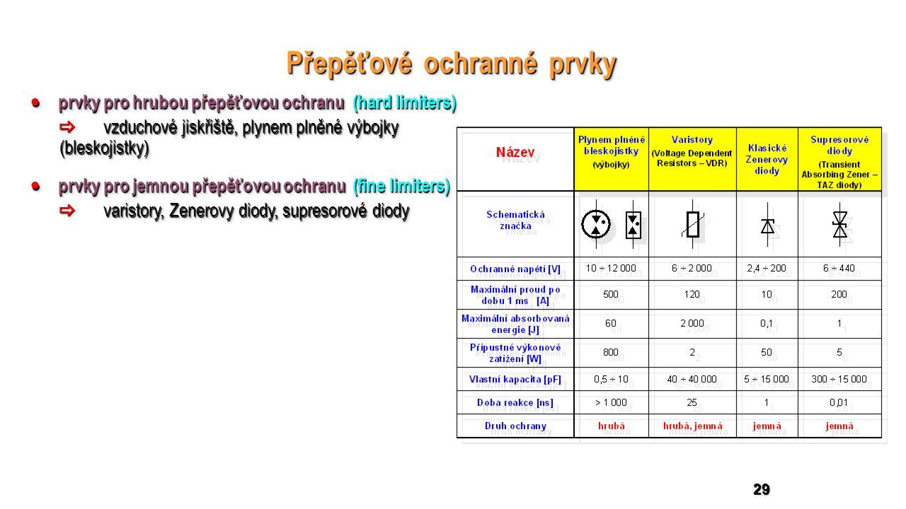 29 Přepěťové ochranné prvky  prvky pro hrubou přepěťovou ochranu (hard limiters)  vzduchové jiskřiště, plynem plněné výbojky (bleskojistky)  prvky pro jemnou přepěťovou ochranu (fine limiters)  varistory, Zenerovy diody, supresorové diody  prvky pro hrubou přepěťovou ochranu (hard limiters)  vzduchové jiskřiště, plynem plněné výbojky (bleskojistky)  prvky pro jemnou přepěťovou ochranu (fine limiters)  varistory, Zenerovy diody, supresorové diody