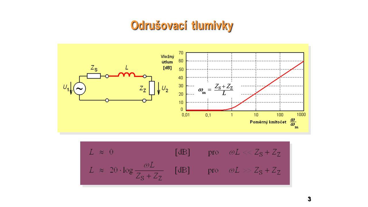 4 Parazitní parametry odrušovací tlumivky Kmitočtová závislost velikosti impedance reálné odrušovací tlumivky Kmitočtová závislost velikosti impedance reálné odrušovací tlumivky Náhradní schéma reálné odrušovací tlumivky Náhradní schéma reálné odrušovací tlumivky