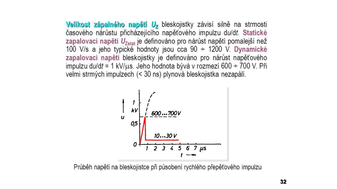 Velikost zápalného napětí U Z Velikost zápalného napětí U Z bleskojistky závisí silně na strmosti časového nárůstu přicházejícího napěťového impulzu d u /d t.