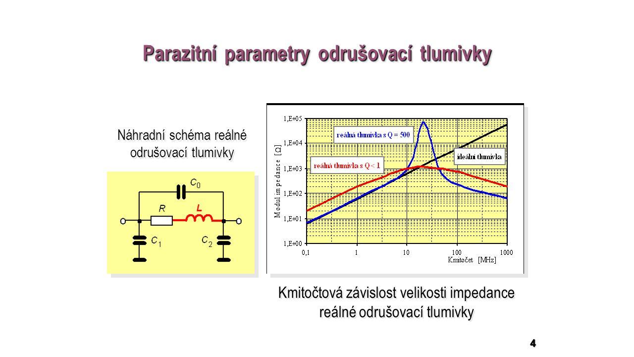5 Základní požadavky na odrušovací tlumivky:  Velká indukčnost  Velká indukčnost (řádově mH) při malých rozměrech, malém počtu závitů, nízké hmotnosti a nízké ceně.