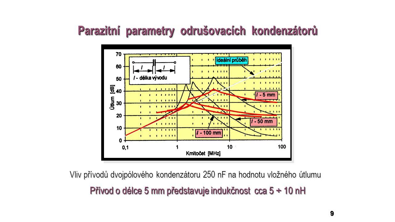 9 Parazitní parametry odrušovacích kondenzátorů Vliv přívodů dvojpólového kondenzátoru 250 nF na hodnotu vložného útlumu Přívod o délce 5 mm představuje indukčnost cca 5 ÷ 10 nH