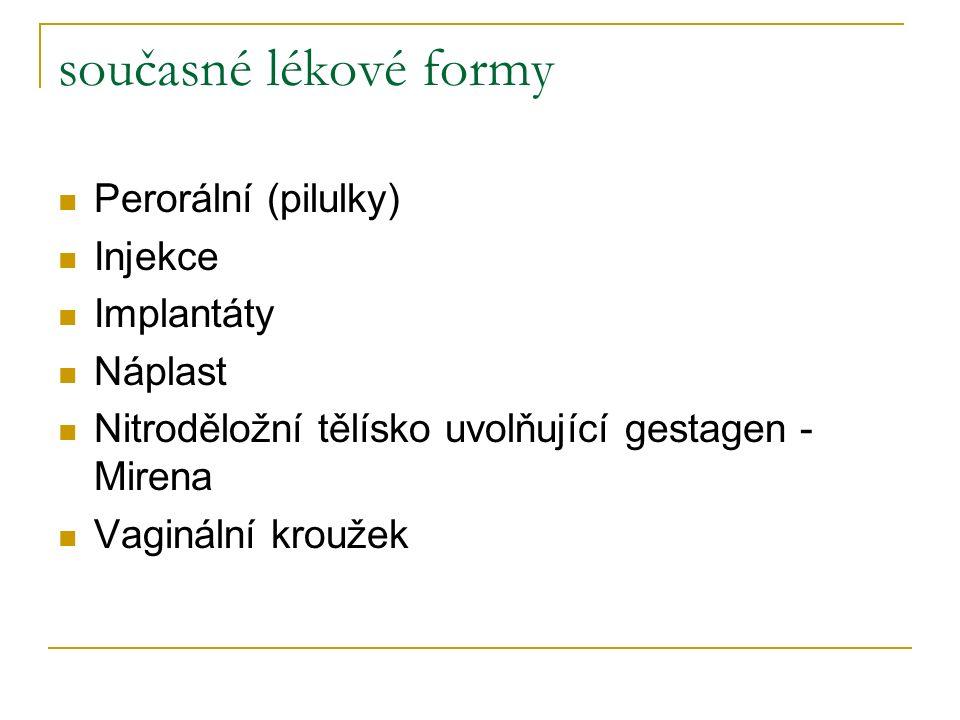 pilulkynitroděložní tělísko Mirena Obr.6 Obr.5