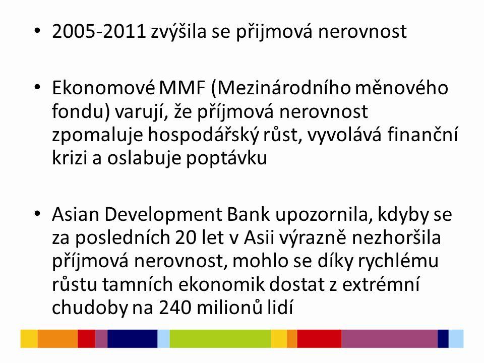 2005-2011 zvýšila se přijmová nerovnost Ekonomové MMF (Mezinárodního měnového fondu) varují, že příjmová nerovnost zpomaluje hospodářský růst, vyvoláv