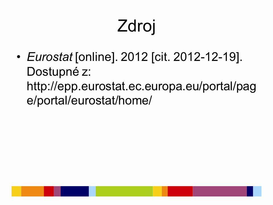 Zdroj Eurostat [online]. 2012 [cit. 2012-12-19]. Dostupné z: http://epp.eurostat.ec.europa.eu/portal/pag e/portal/eurostat/home/