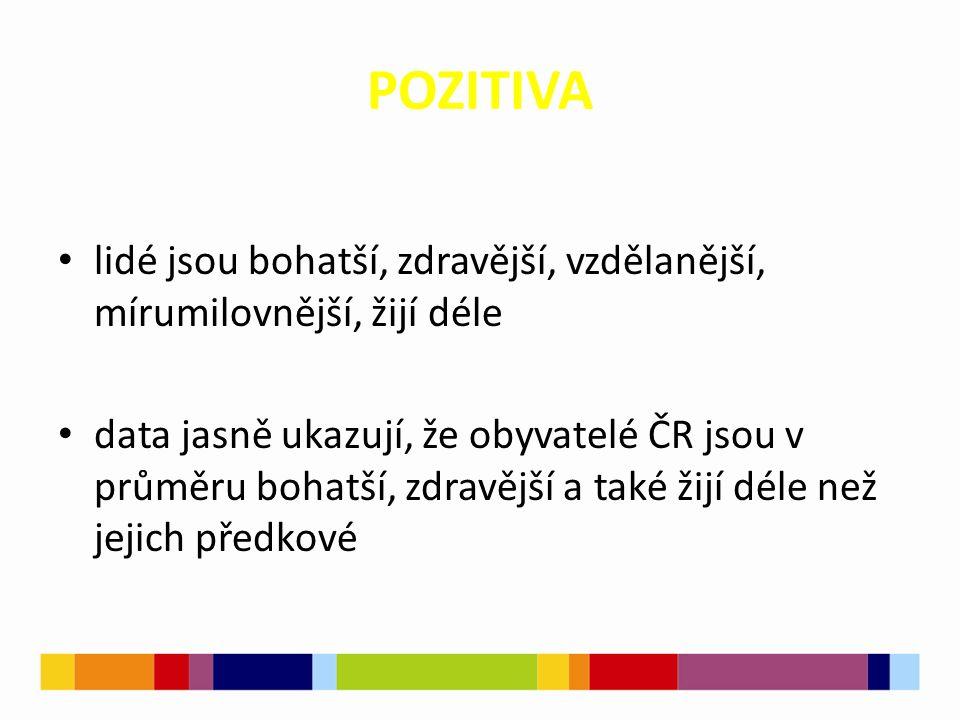 POZITIVA lidé jsou bohatší, zdravější, vzdělanější, mírumilovnější, žijí déle data jasně ukazují, že obyvatelé ČR jsou v průměru bohatší, zdravější a
