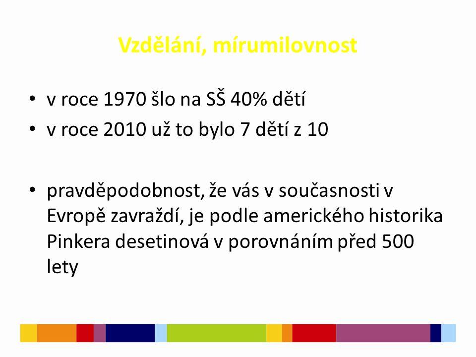 Vzdělání, mírumilovnost v roce 1970 šlo na SŠ 40% dětí v roce 2010 už to bylo 7 dětí z 10 pravděpodobnost, že vás v současnosti v Evropě zavraždí, je