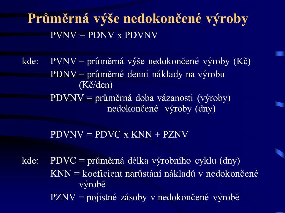 Průměrná výše nedokončené výroby PVNV = PDNV x PDVNV kde:PVNV= průměrná výše nedokončené výroby (Kč) PDNV= průměrné denní náklady na výrobu (Kč/den) PDVNV = průměrná doba vázanosti (výroby) nedokončené výroby (dny) PDVNV = PDVC x KNN + PZNV kde:PDVC = průměrná délka výrobního cyklu (dny) KNN = koeficient narůstání nákladů v nedokončené výrobě PZNV = pojistné zásoby v nedokončené výrobě