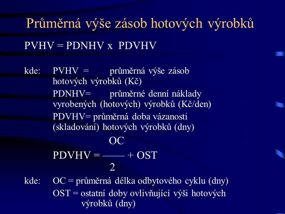 Průměrná výše zásob hotových výrobků PVHV = PDNHV x PDVHV kde: PVHV = průměrná výše zásob hotových výrobků (Kč) PDNHV=průměrné denní náklady vyrobených (hotových) výrobků (Kč/den) PDVHV= průměrná doba vázanosti (skladování) hotových výrobků (dny) OC PDVHV = —— + OST 2 kde: OC = průměrná délka odbytového cyklu (dny) OST = ostatní doby ovlivňující výši hotových výrobků (dny)