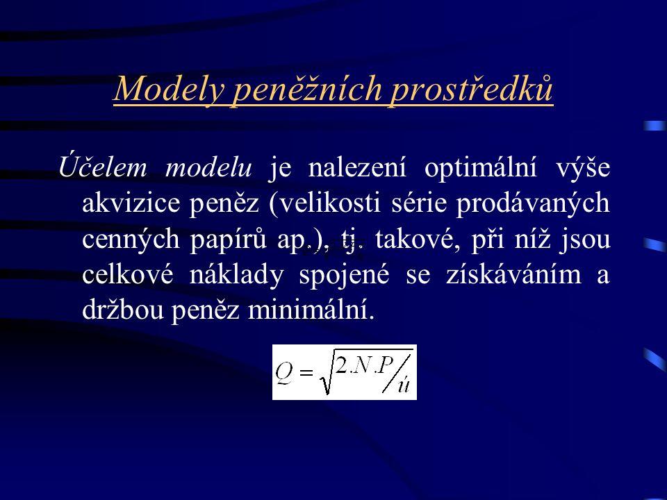 Modely peněžních prostředků Účelem modelu je nalezení optimální výše akvizice peněz (velikosti série prodávaných cenných papírů ap.), tj.