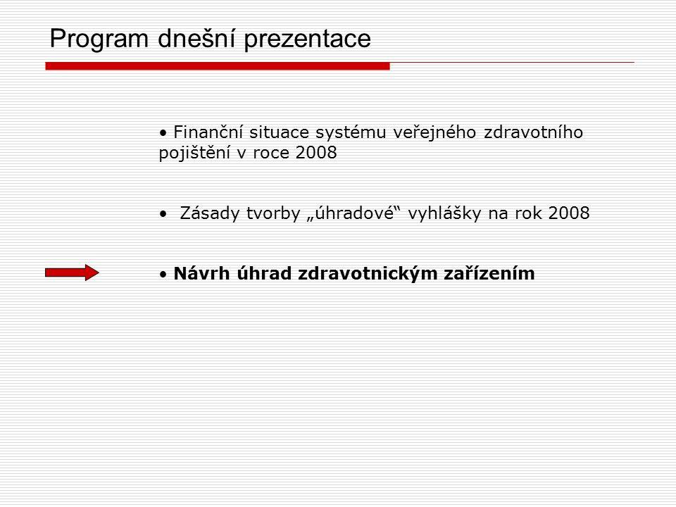 """Program dnešní prezentace Finanční situace systému veřejného zdravotního pojištění v roce 2008 Zásady tvorby """"úhradové vyhlášky na rok 2008 Návrh úhrad zdravotnickým zařízením"""