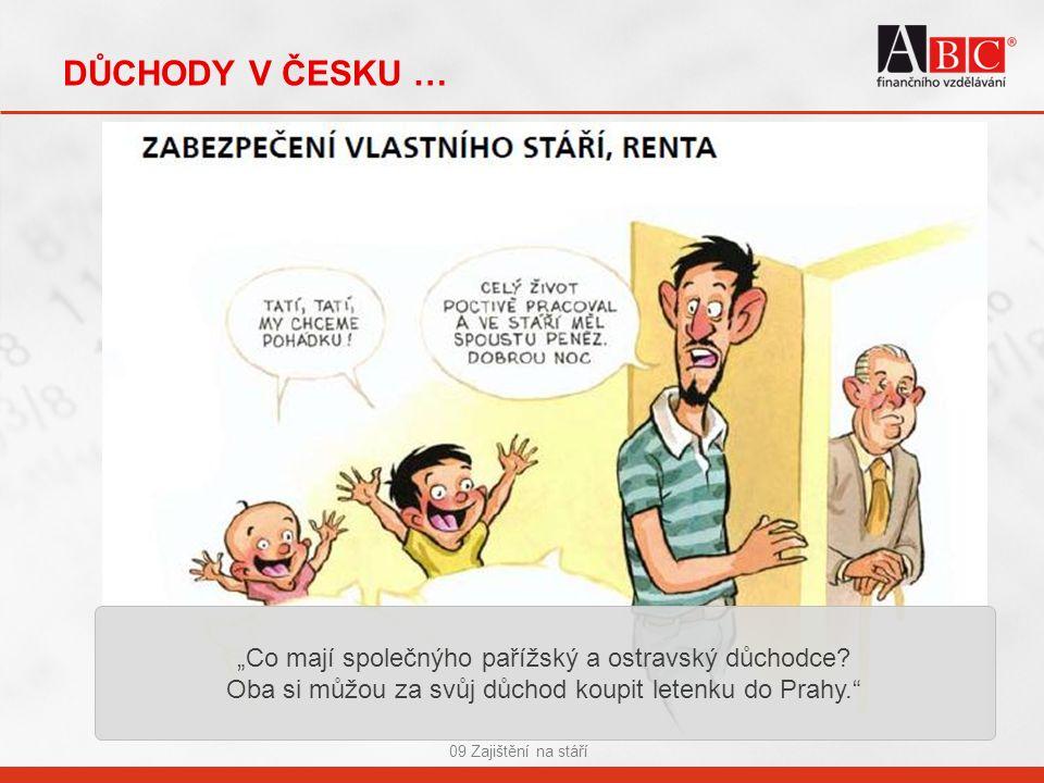 """09 Zajištění na stáří DŮCHODY V ČESKU … """"Co mají společnýho pařížský a ostravský důchodce."""