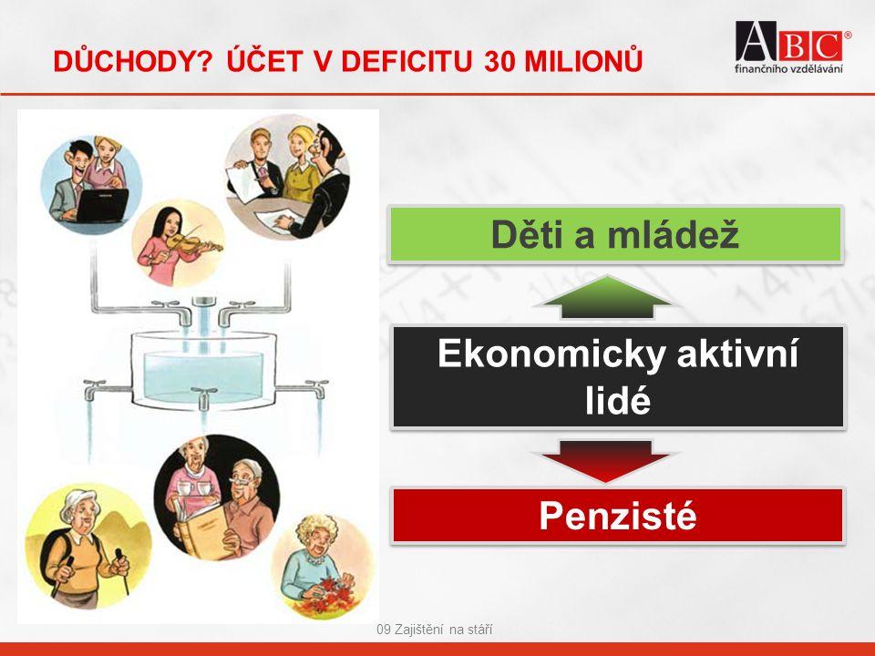 09 Zajištění na stáří Ekonomicky aktivní lidé Děti a mládež Penzisté DŮCHODY.