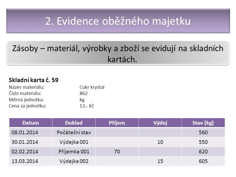 2. Evidence oběžného majetku Zásoby – materiál, výrobky a zboží se evidují na skladních kartách.