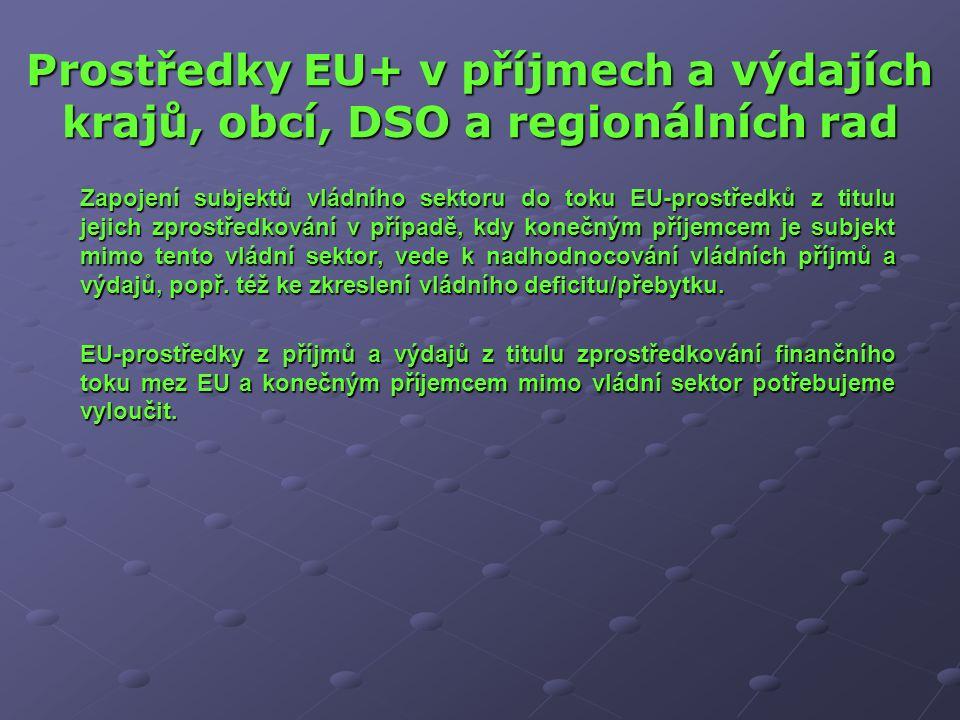 Prostředky EU+ v příjmech a výdajích krajů, obcí, DSO a regionálních rad Zapojení subjektů vládního sektoru do toku EU-prostředků z titulu jejich zpro