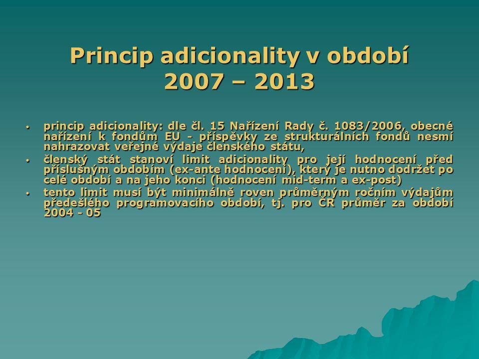 Princip adicionality v období 2007 – 2013 princip adicionality: dle čl. 15 Nařízení Rady č. 1083/2006, obecné nařízení k fondům EU - příspěvky ze stru