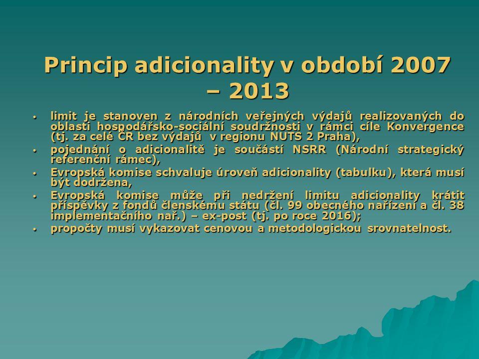 Princip adicionality v období 2007 – 2013 limit je stanoven z národních veřejných výdajů realizovaných do oblasti hospodářsko-sociální soudržnosti v r