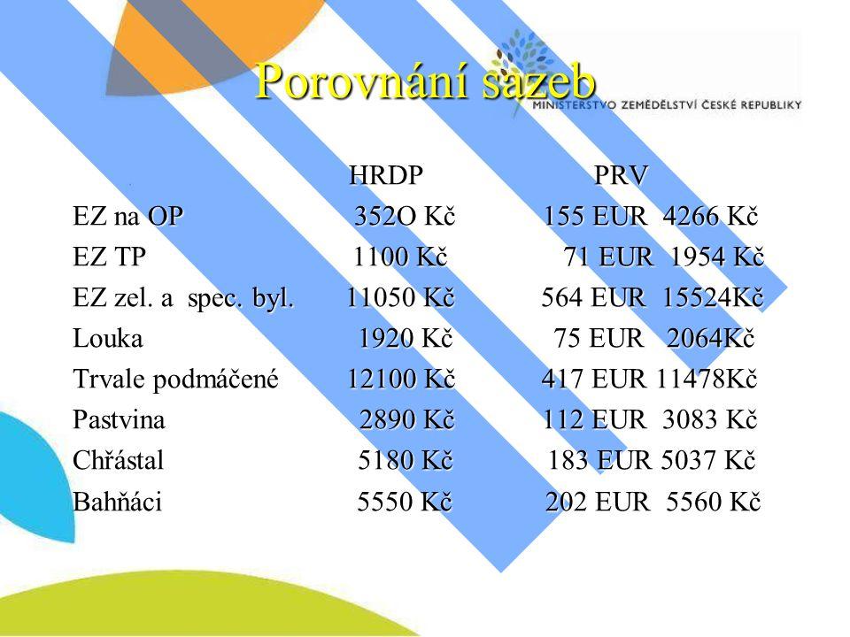 Porovnání sazeb HRDP PRV HRDP PRV EZ na OP 352O Kč 155 EUR 4266 Kč EZ TP 1100 Kč 71 EUR 1954 Kč EZ zel.
