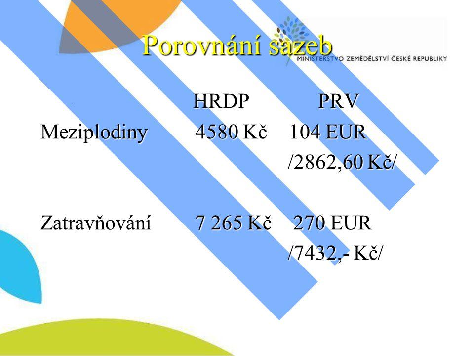 Porovnání sazeb HRDP PRV HRDP PRV Meziplodiny 4580 Kč 104 EUR /2862,60 Kč/ /2862,60 Kč/ Zatravňování 7 265 Kč 270 EUR /7432,- Kč/ /7432,- Kč/