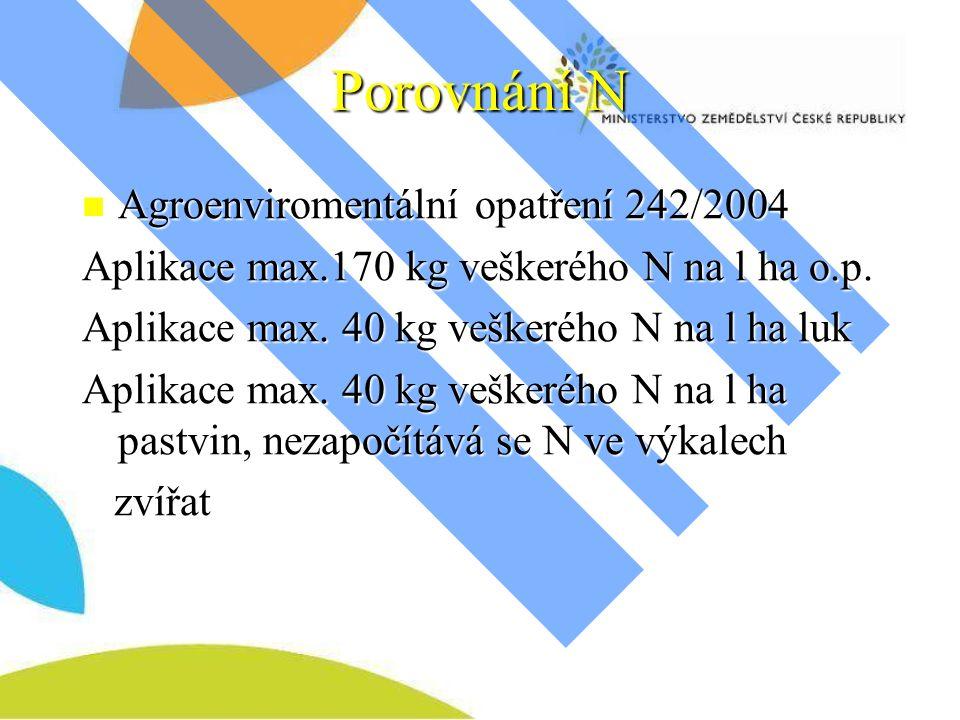 Porovnání N Agroenviromentální opatření 242/2004 Agroenviromentální opatření 242/2004 Aplikace max.170 kg veškerého N na l ha o.p.