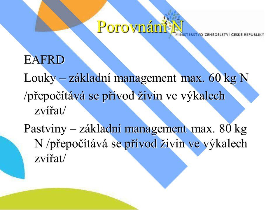 Porovnání N EAFRD Louky – základní management max.