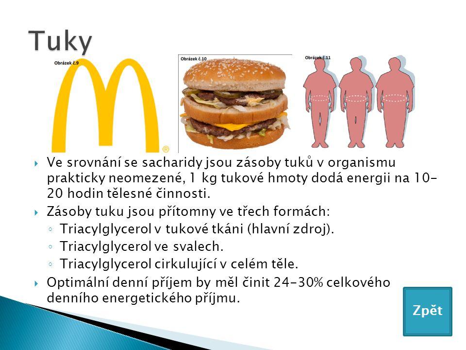  Ve srovnání se sacharidy jsou zásoby tuků v organismu prakticky neomezené, 1 kg tukové hmoty dodá energii na 10- 20 hodin tělesné činnosti.