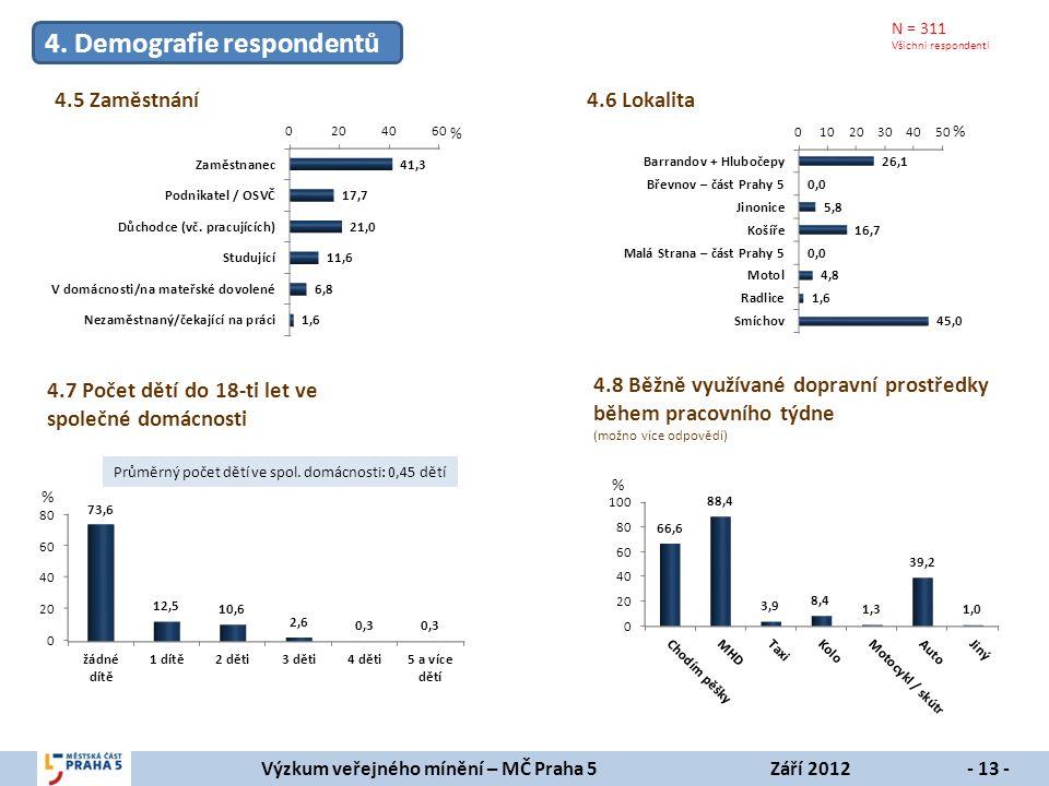 Výzkum veřejného mínění – MČ Praha 5Září 2012- 13 - 4.5 Zaměstnání 4.7 Počet dětí do 18-ti let ve společné domácnosti Průměrný počet dětí ve spol.