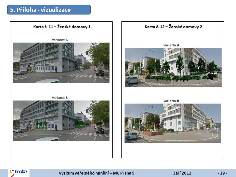 Výzkum veřejného mínění – MČ Praha 5Září 2012- 19 - 5. Příloha - vizualizace