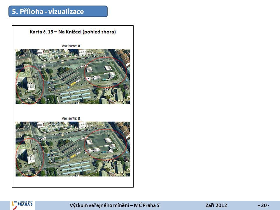 Výzkum veřejného mínění – MČ Praha 5Září 2012- 20 - 5. Příloha - vizualizace