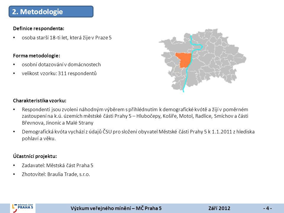 Výzkum veřejného mínění – MČ Praha 5Září 2012- 15 - 5. Příloha - vizualizace