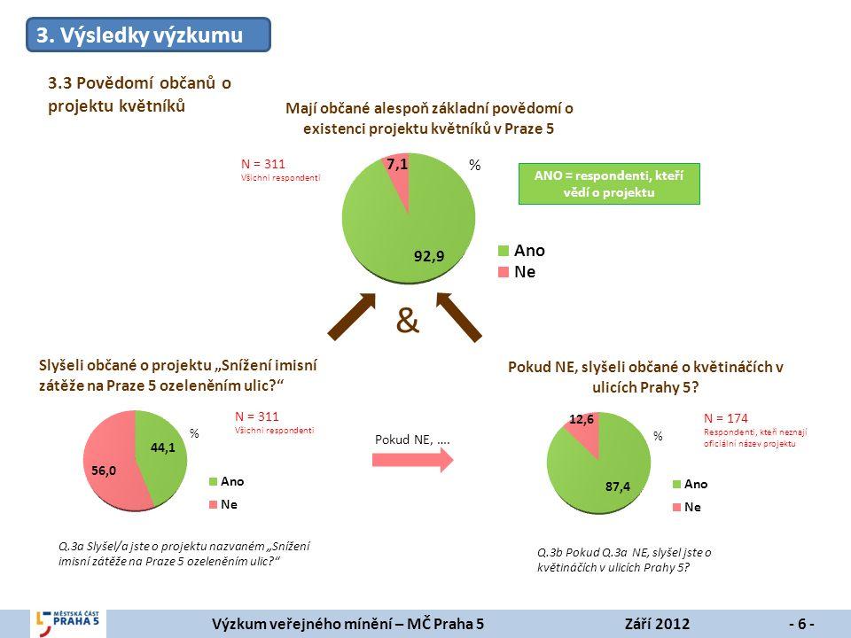 Výzkum veřejného mínění – MČ Praha 5Září 2012- 7 - 3.4 Povědomí občanů o různých aspektech projektu.