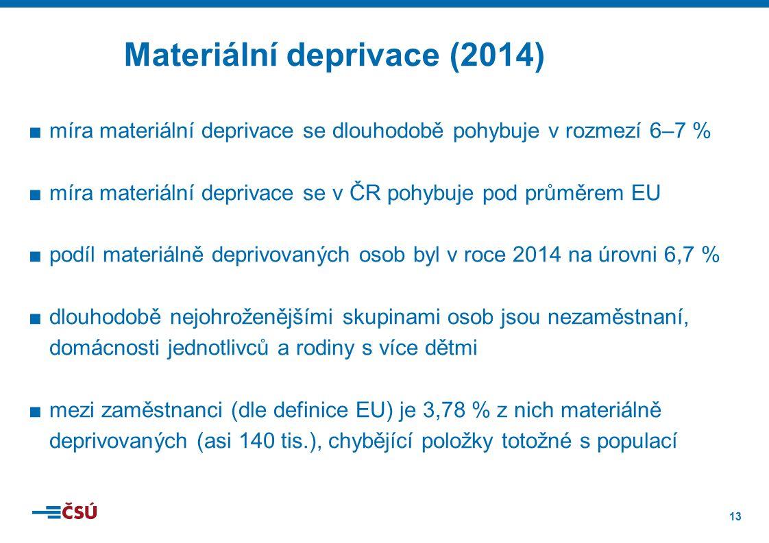 13 ■míra materiální deprivace se dlouhodobě pohybuje v rozmezí 6–7 % ■míra materiální deprivace se v ČR pohybuje pod průměrem EU ■podíl materiálně deprivovaných osob byl v roce 2014 na úrovni 6,7 % ■dlouhodobě nejohroženějšími skupinami osob jsou nezaměstnaní, domácnosti jednotlivců a rodiny s více dětmi ■mezi zaměstnanci (dle definice EU) je 3,78 % z nich materiálně deprivovaných (asi 140 tis.), chybějící položky totožné s populací Materiální deprivace (2014)