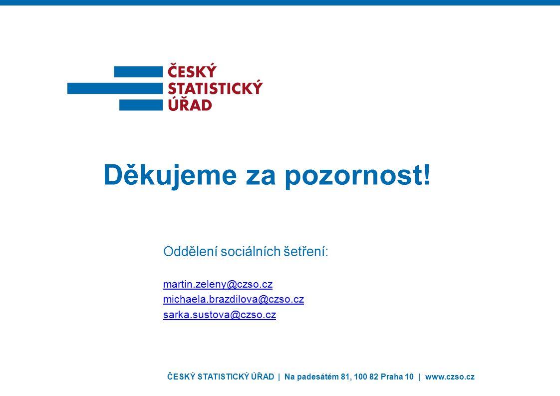 ČESKÝ STATISTICKÝ ÚŘAD | Na padesátém 81, 100 82 Praha 10 | www.czso.cz Děkujeme za pozornost.