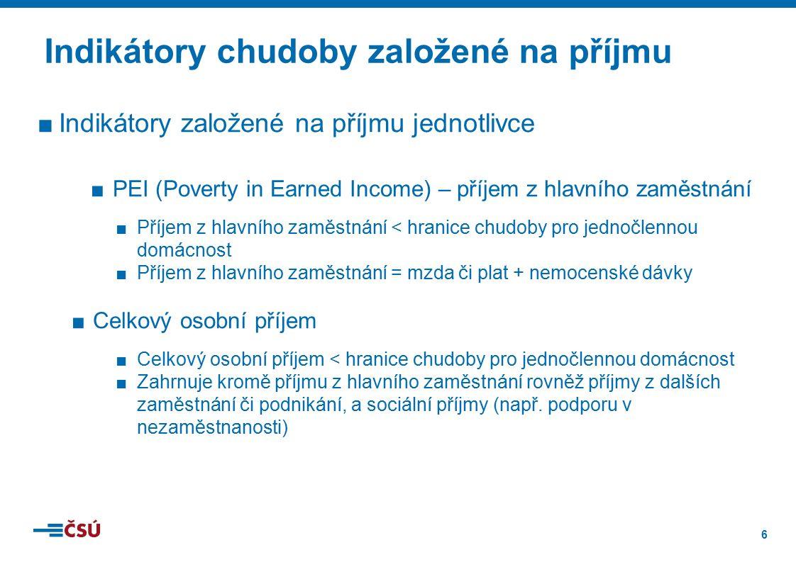 6 ■Indikátory založené na příjmu jednotlivce ■PEI (Poverty in Earned Income) – příjem z hlavního zaměstnání ■Příjem z hlavního zaměstnání < hranice chudoby pro jednočlennou domácnost ■Příjem z hlavního zaměstnání = mzda či plat + nemocenské dávky ■Celkový osobní příjem ■Celkový osobní příjem < hranice chudoby pro jednočlennou domácnost ■Zahrnuje kromě příjmu z hlavního zaměstnání rovněž příjmy z dalších zaměstnání či podnikání, a sociální příjmy (např.