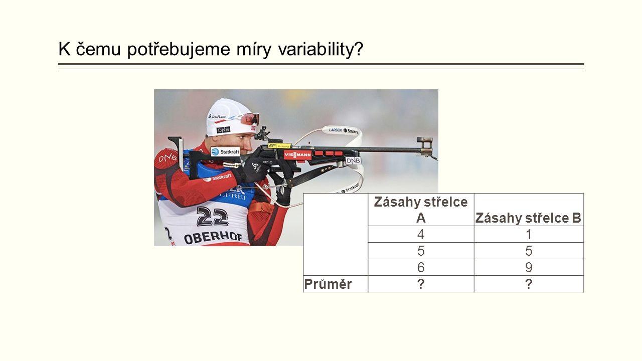 Zásahy střelce AZásahy střelce B 41 55 69 Průměr?? K čemu potřebujeme míry variability?