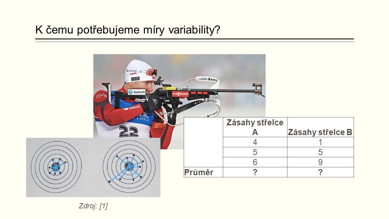 Zásahy střelce AZásahy střelce B 41 55 69 Průměr?? K čemu potřebujeme míry variability? Zdroj: [1]