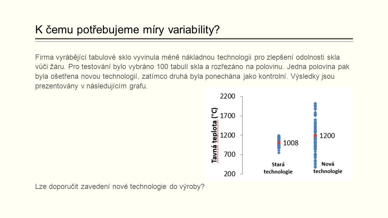 Firma vyrábějící tabulové sklo vyvinula méně nákladnou technologii pro zlepšení odolnosti skla vůči žáru. Pro testování bylo vybráno 100 tabulí skla a
