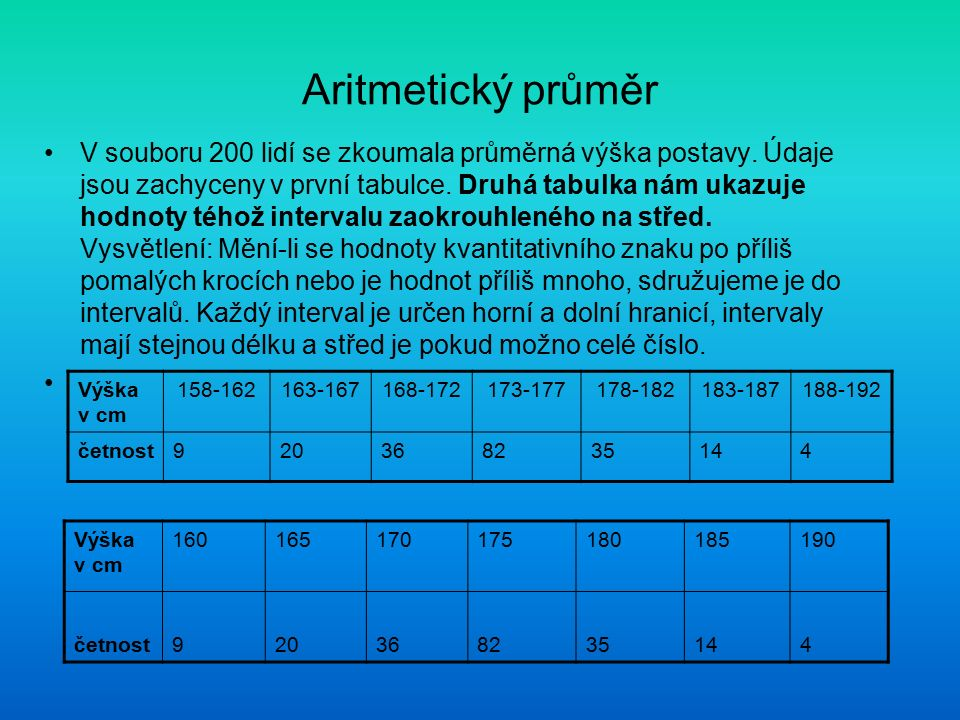 Aritmetický průměr V souboru 200 lidí se zkoumala průměrná výška postavy. Údaje jsou zachyceny v první tabulce. Druhá tabulka nám ukazuje hodnoty tého
