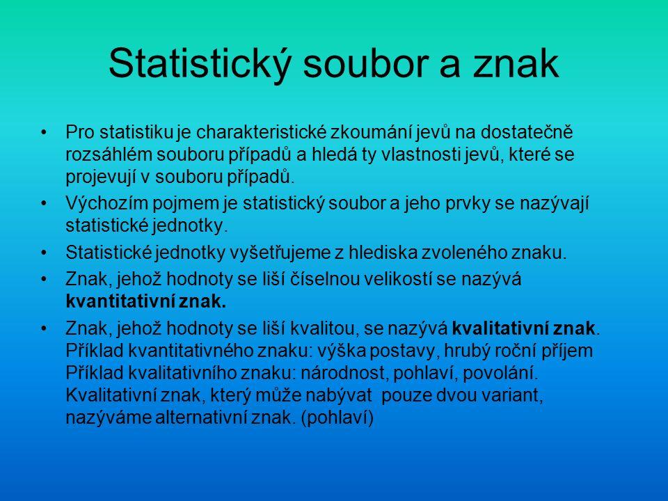 Statistický soubor a znak Pro statistiku je charakteristické zkoumání jevů na dostatečně rozsáhlém souboru případů a hledá ty vlastnosti jevů, které se projevují v souboru případů.