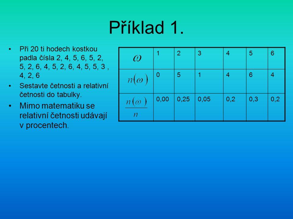 Příklad 1. Při 20 ti hodech kostkou padla čísla 2, 4, 5, 6, 5, 2, 5, 2, 6, 4, 5, 2, 6, 4, 5, 5, 3, 4, 2, 6 Sestavte četnosti a relativní četnosti do t
