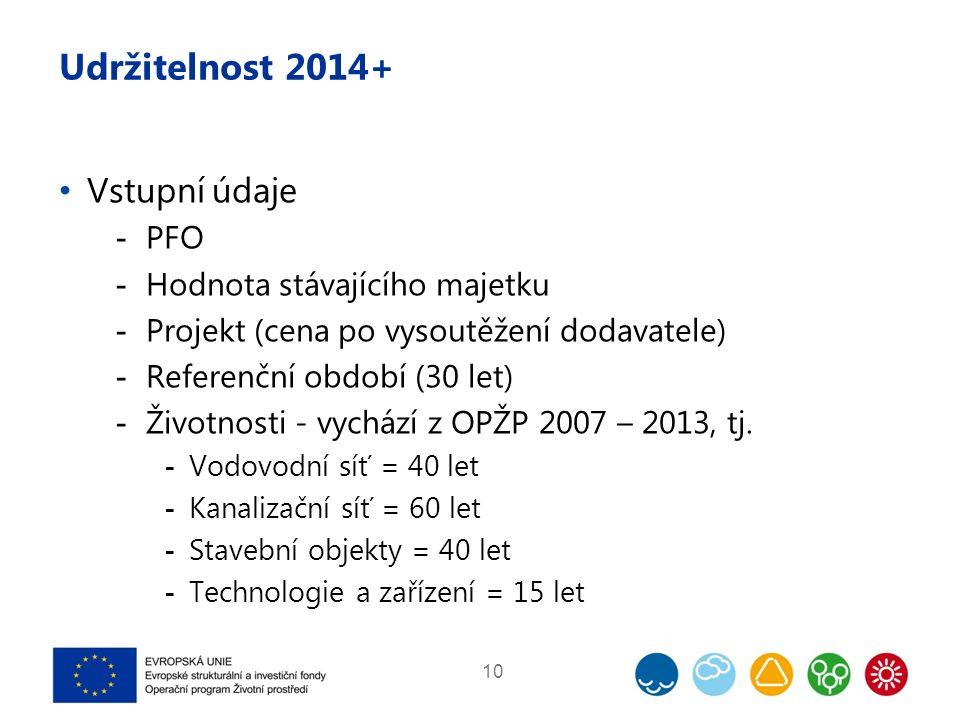 Udržitelnost 2014+ Vstupní údaje  PFO  Hodnota stávajícího majetku  Projekt (cena po vysoutěžení dodavatele)  Referenční období (30 let)  Životnosti - vychází z OPŽP 2007 – 2013, tj.