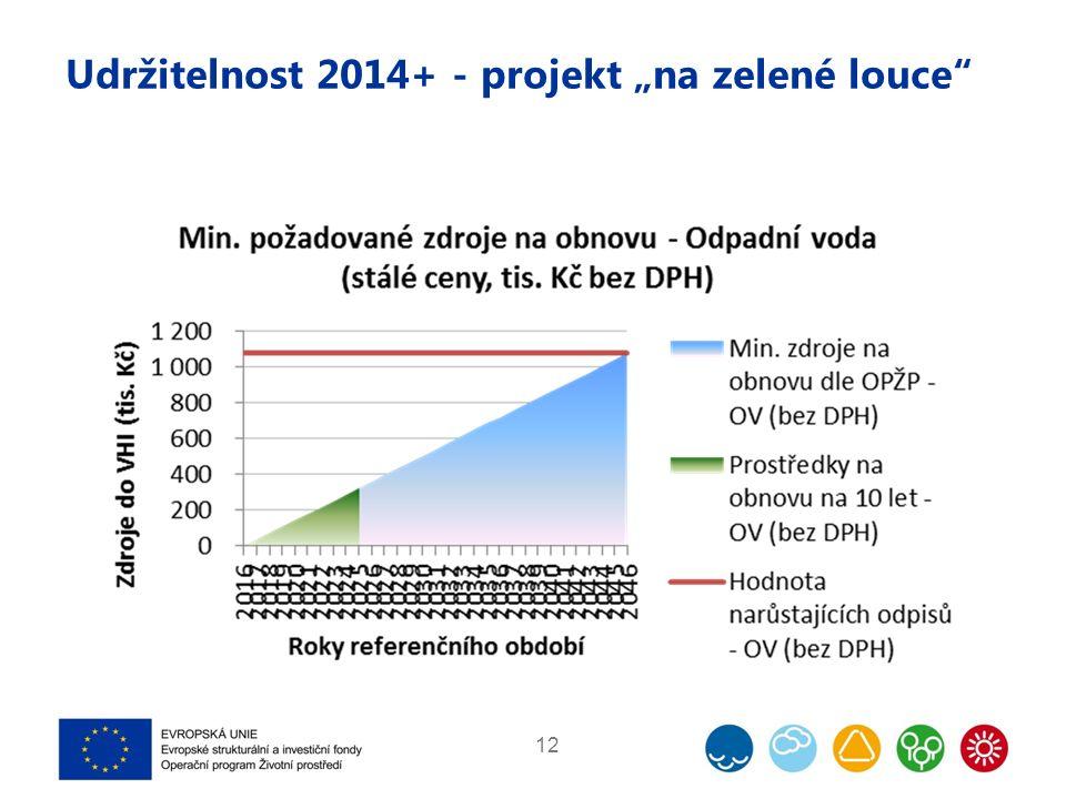 """Udržitelnost 2014+ - projekt """"na zelené louce 12"""