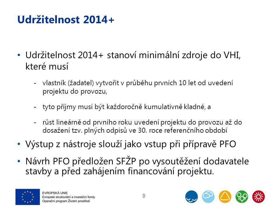 Udržitelnost 2014+ Udržitelnost 2014+ stanoví minimální zdroje do VHI, které musí  vlastník (žadatel) vytvořit v průběhu prvních 10 let od uvedení projektu do provozu,  tyto příjmy musí být každoročně kumulativně kladné, a  růst lineárně od prvního roku uvedení projektu do provozu až do dosažení tzv.