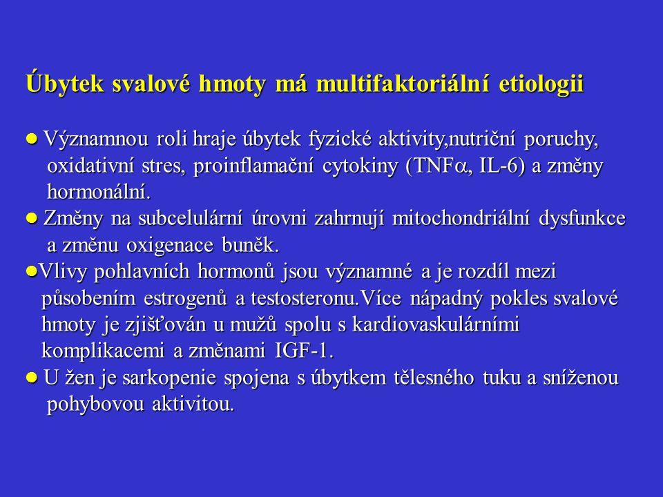 Úbytek svalové hmoty má multifaktoriální etiologii Významnou roli hraje úbytek fyzické aktivity,nutriční poruchy, oxidativní stres, proinflamační cytokiny (TNF  IL-6) a změny hormonální.