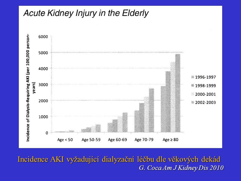 Incidence AKI vyžadující dialyzační léčbu dle věkových dekád G. Coca Am J Kidney Dis 2010