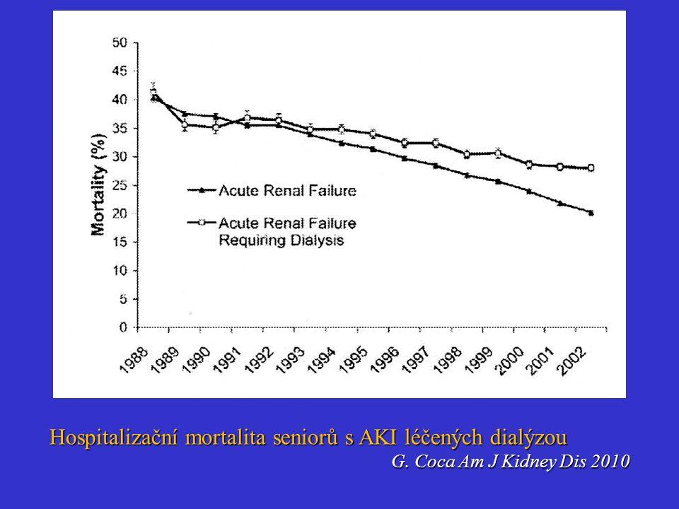 Hospitalizační mortalita seniorů s AKI léčených dialýzou G. Coca Am J Kidney Dis 2010