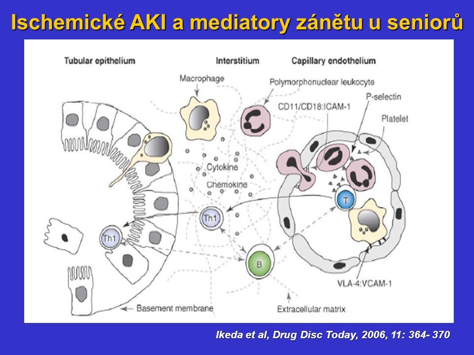 Ischemické AKI a mediatory zánětu u seniorů Ikeda et al, Drug Disc Today, 2006, 11: 364- 370